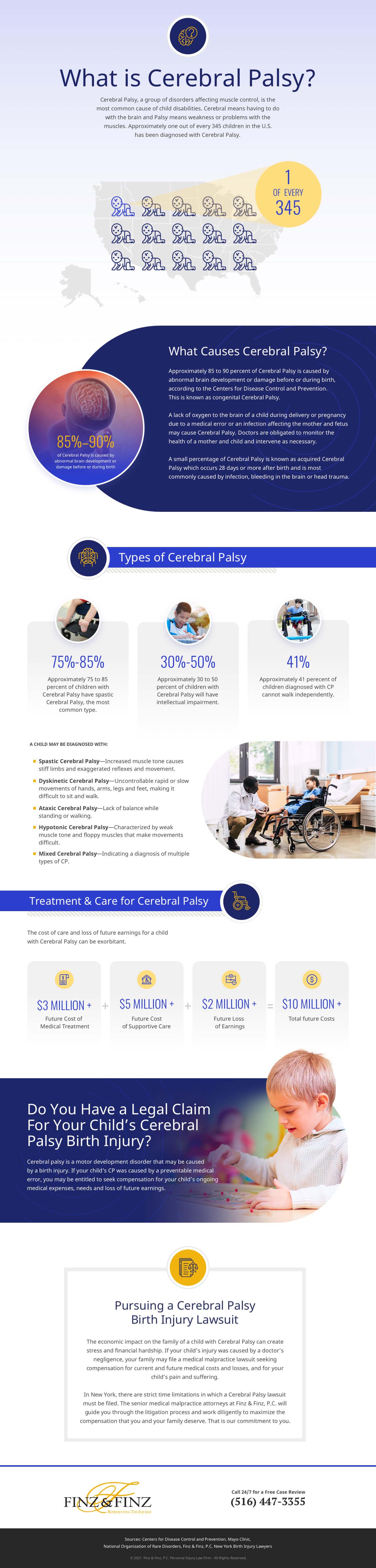 Cerebral Palsy Birth Injury Infographic - Finz & Finz